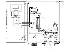 DLG 590 PM - DLG 3000 PM (100-240VAC)